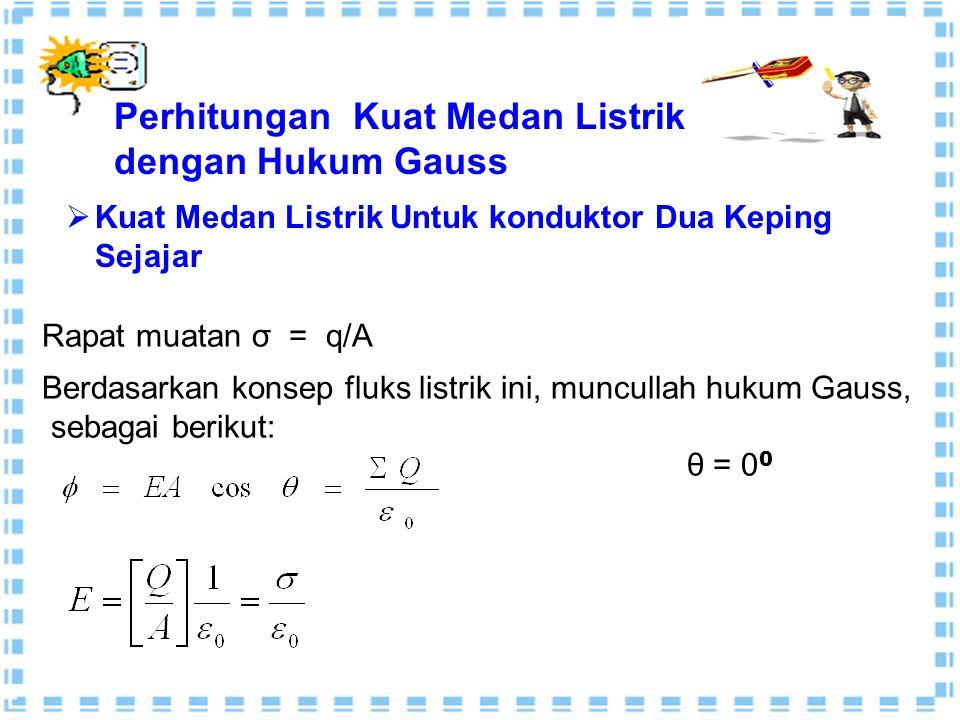 Perhitungan Kuat Medan Listrik dengan Hukum Gauss