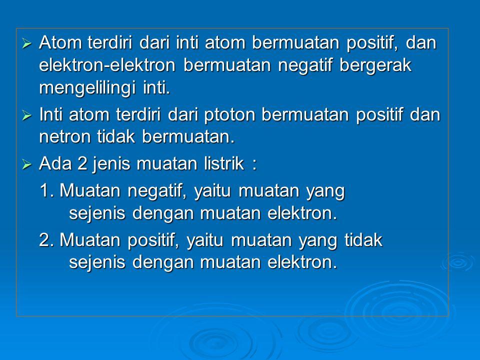 Atom terdiri dari inti atom bermuatan positif, dan elektron-elektron bermuatan negatif bergerak mengelilingi inti.