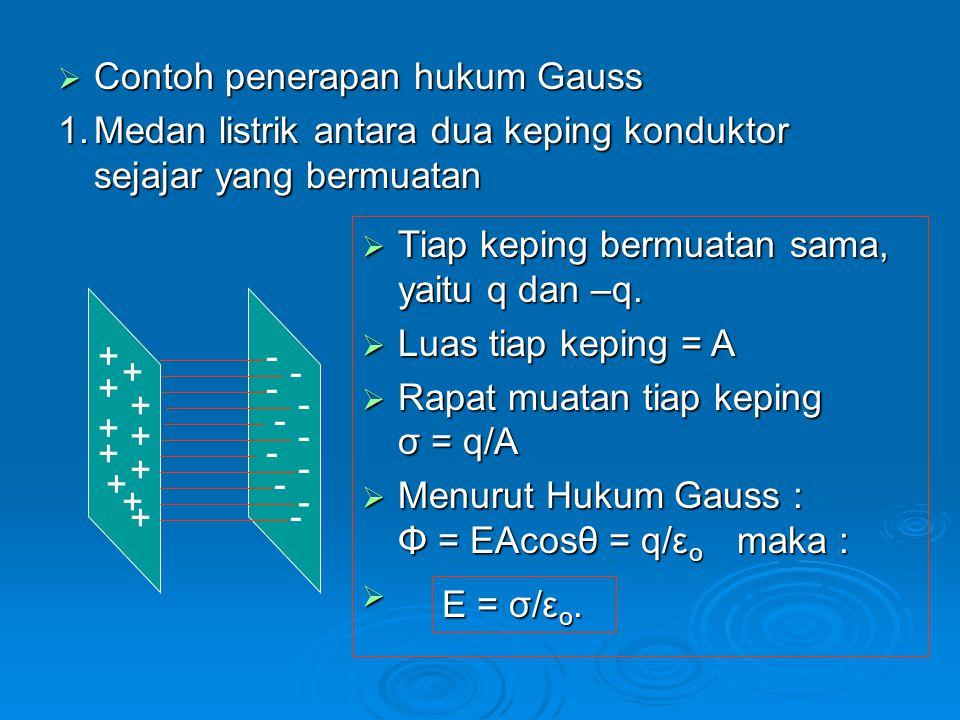 Contoh penerapan hukum Gauss