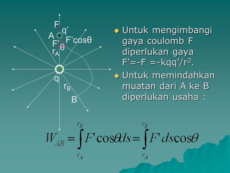 θ + A. B. rB. rA. F. F' F'cosθ. q. q' Untuk mengimbangi gaya coulomb F diperlukan gaya F'=-F =-kqq'/r2.