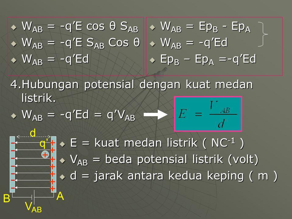 WAB = -q'E cos θ SAB WAB = -q'E SAB Cos θ. WAB = -q'Ed. WAB = EpB - EpA. WAB = -q'Ed. EpB – EpA =-q'Ed.