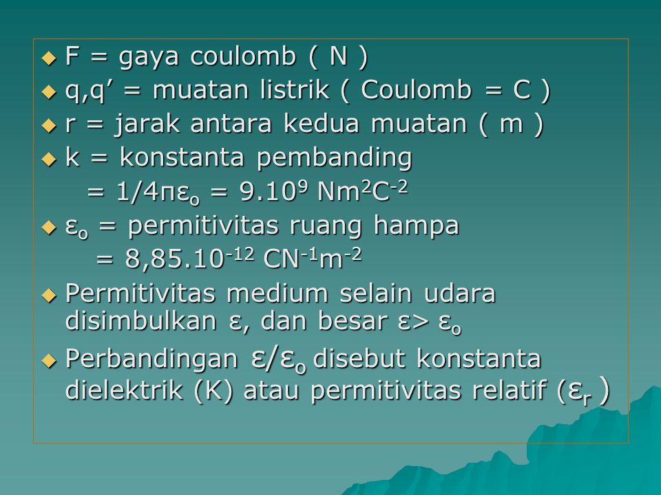 F = gaya coulomb ( N ) q,q' = muatan listrik ( Coulomb = C ) r = jarak antara kedua muatan ( m ) k = konstanta pembanding.
