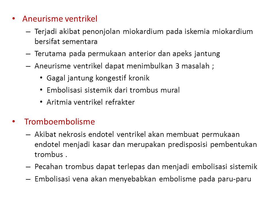 Aneurisme ventrikel Tromboembolisme