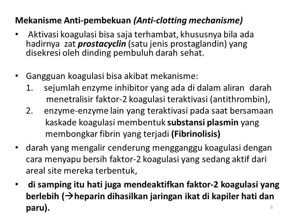 Mekanisme Anti-pembekuan (Anti-clotting mechanisme)