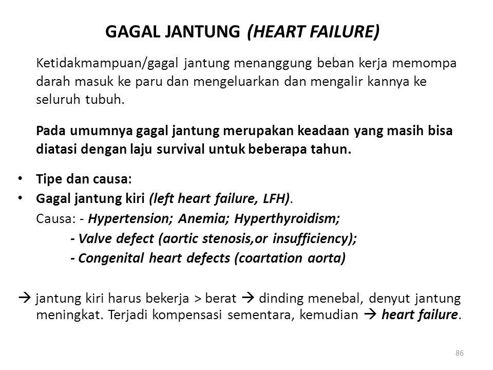 GAGAL JANTUNG (HEART FAILURE)