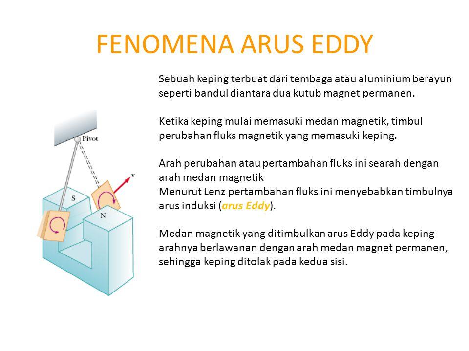 FENOMENA ARUS EDDY Sebuah keping terbuat dari tembaga atau aluminium berayun seperti bandul diantara dua kutub magnet permanen.