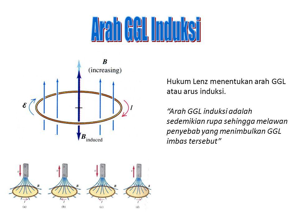 Arah GGL Induksi Hukum Lenz menentukan arah GGL atau arus induksi.