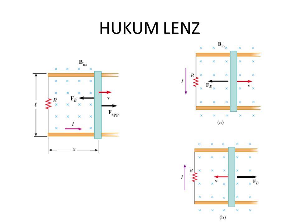 HUKUM LENZ