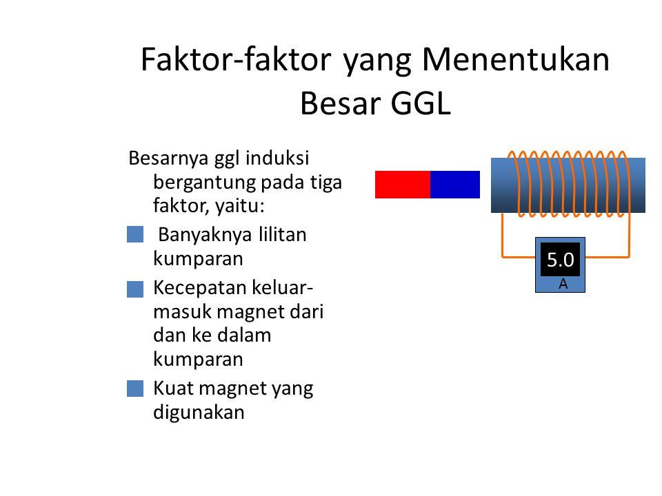 Faktor-faktor yang Menentukan Besar GGL