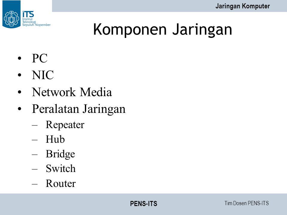 Komponen Jaringan PC NIC Network Media Peralatan Jaringan Repeater Hub