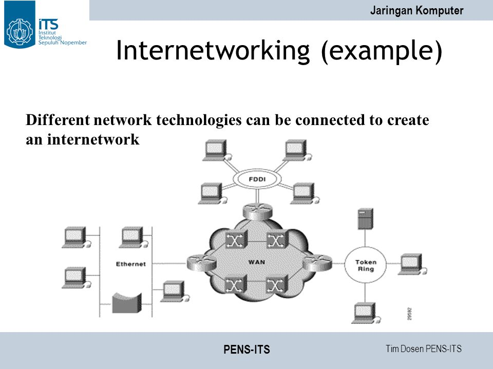 Internetworking (example)