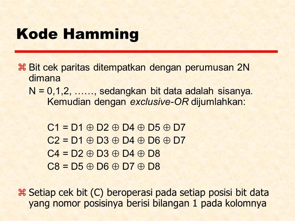 Kode Hamming Bit cek paritas ditempatkan dengan perumusan 2N dimana