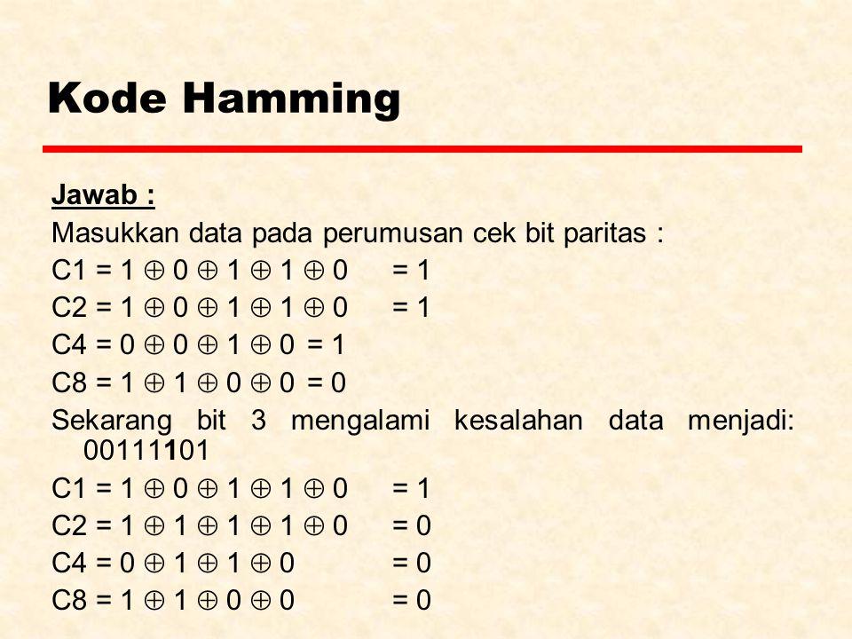 Kode Hamming Jawab : Masukkan data pada perumusan cek bit paritas :