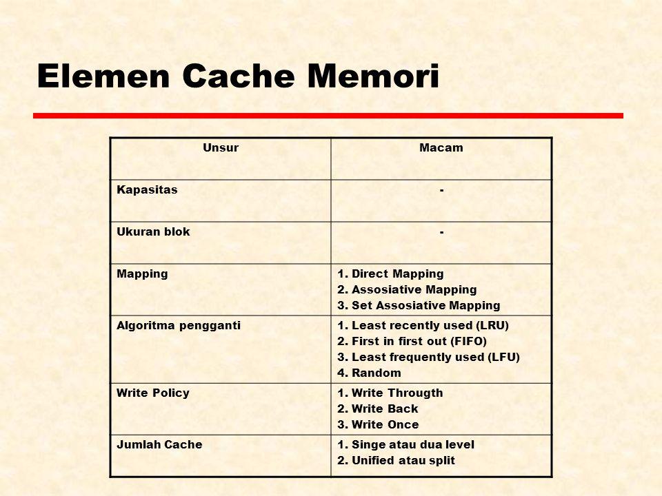 Elemen Cache Memori Unsur Macam Kapasitas - Ukuran blok Mapping