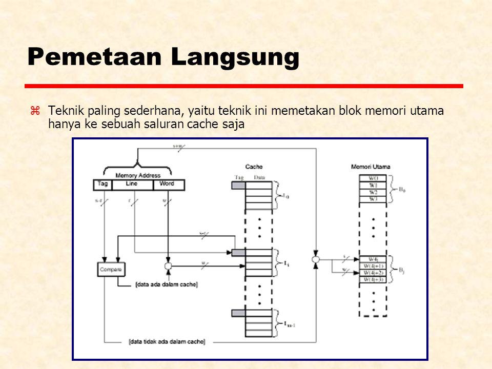 Pemetaan Langsung Teknik paling sederhana, yaitu teknik ini memetakan blok memori utama hanya ke sebuah saluran cache saja.