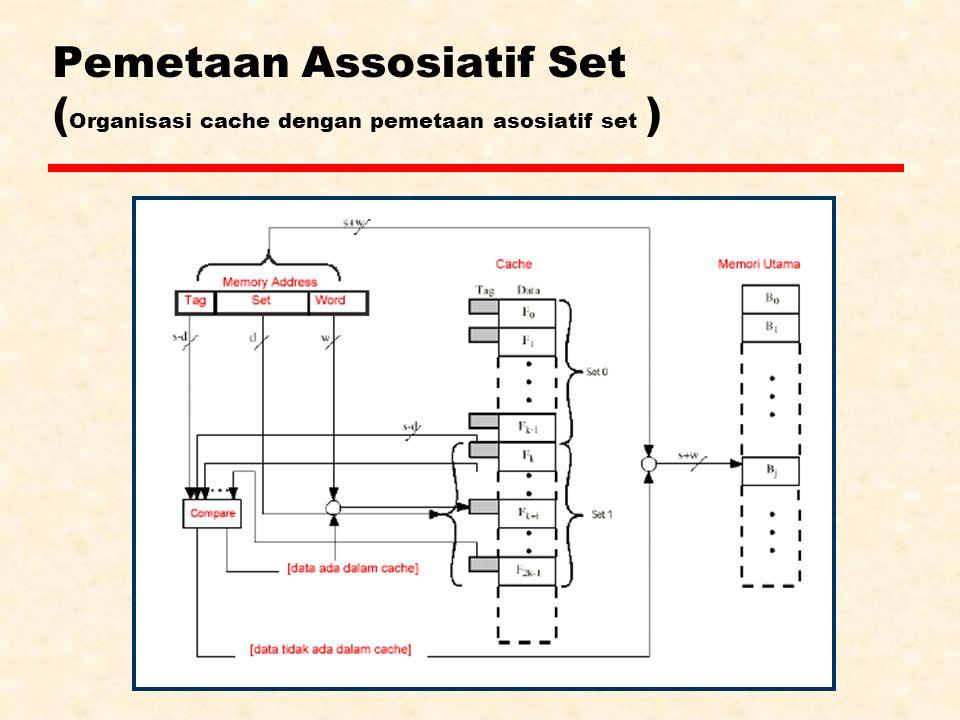 Pemetaan Assosiatif Set (Organisasi cache dengan pemetaan asosiatif set )