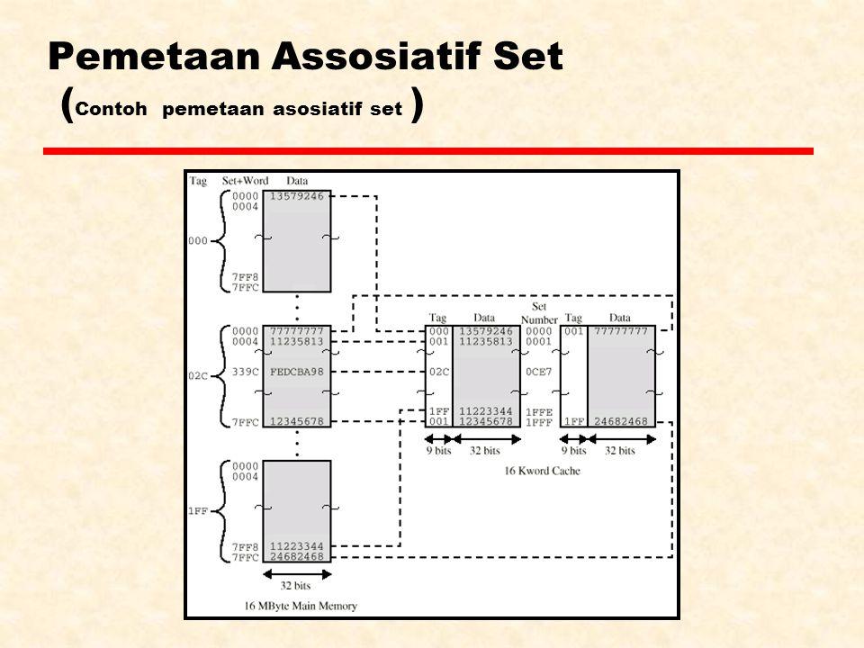 Pemetaan Assosiatif Set (Contoh pemetaan asosiatif set )
