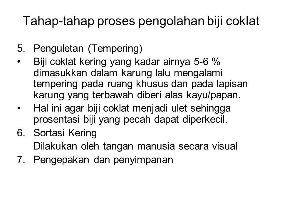 Tahap-tahap proses pengolahan biji coklat