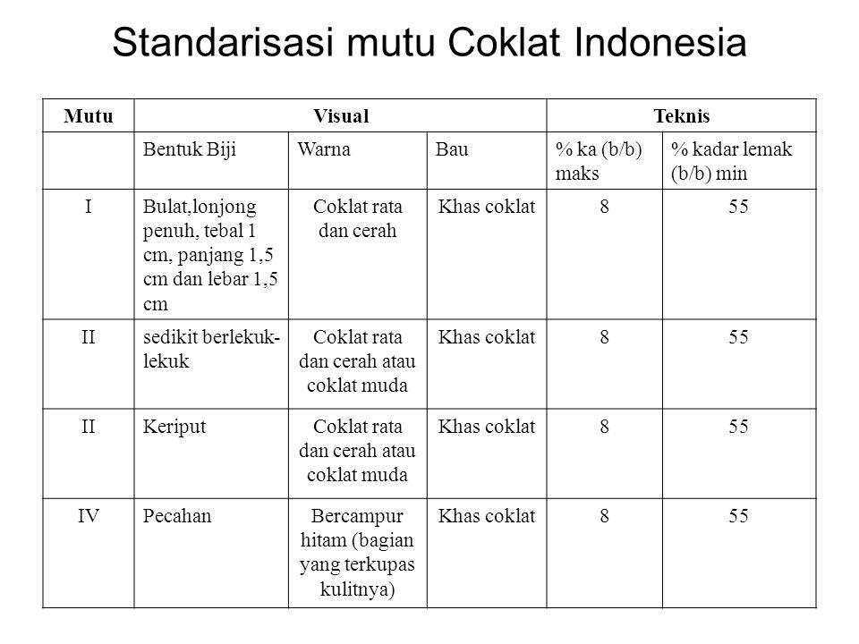 Standarisasi mutu Coklat Indonesia