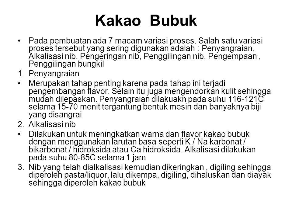 Kakao Bubuk