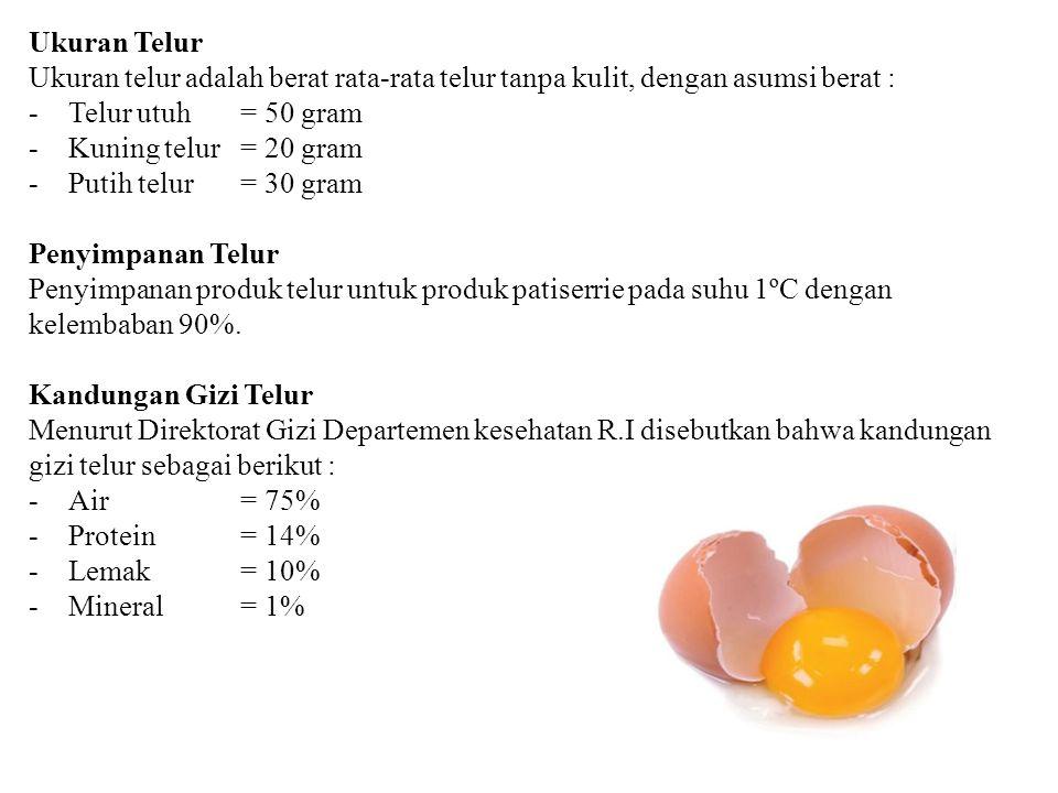 Ukuran Telur Ukuran telur adalah berat rata-rata telur tanpa kulit, dengan asumsi berat : Telur utuh = 50 gram.