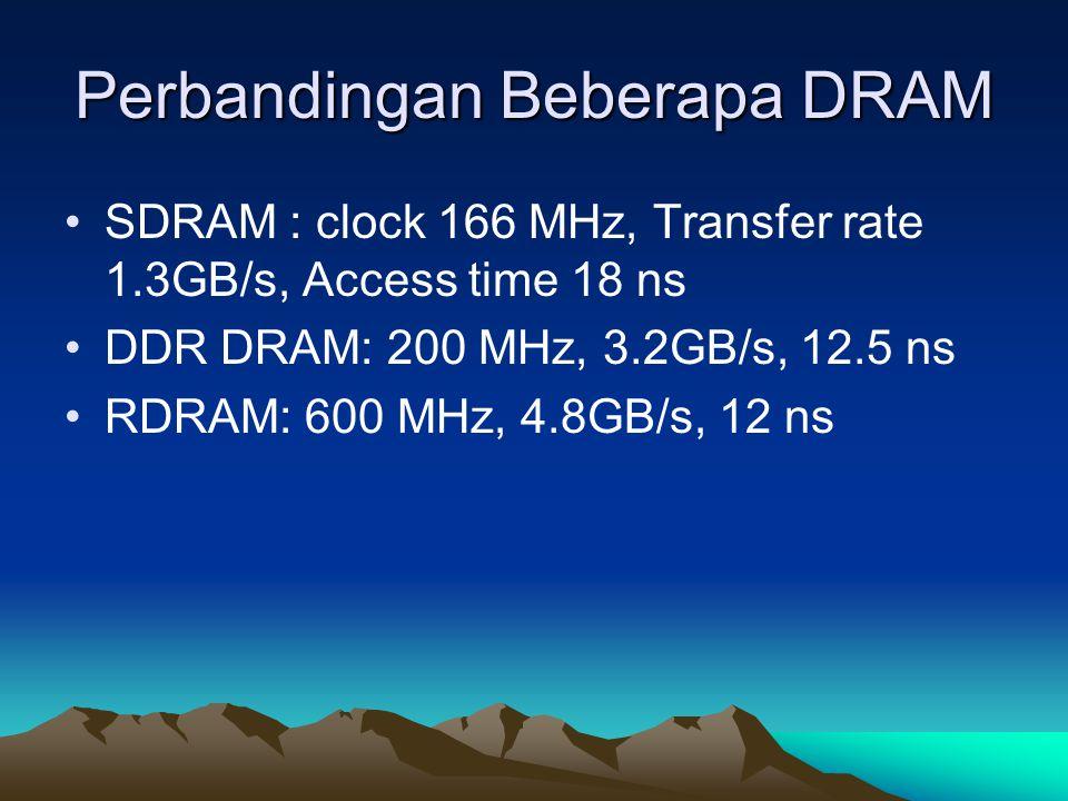 Perbandingan Beberapa DRAM