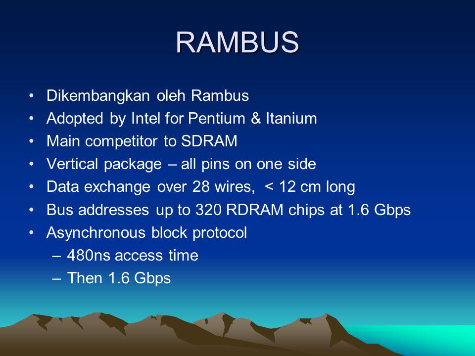 RAMBUS Dikembangkan oleh Rambus Adopted by Intel for Pentium & Itanium