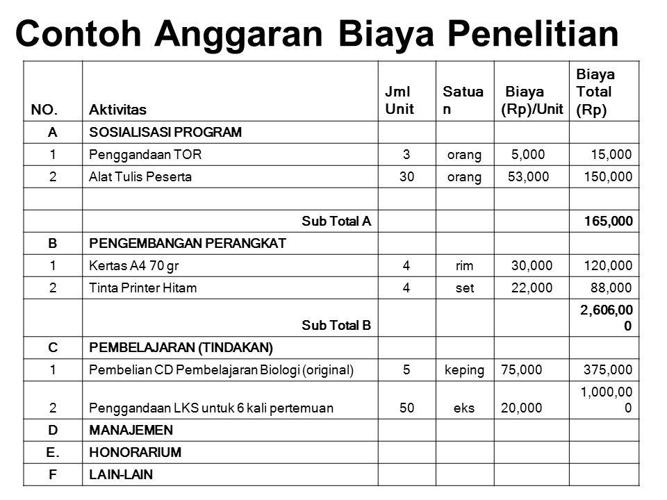 Contoh Anggaran Biaya Penelitian