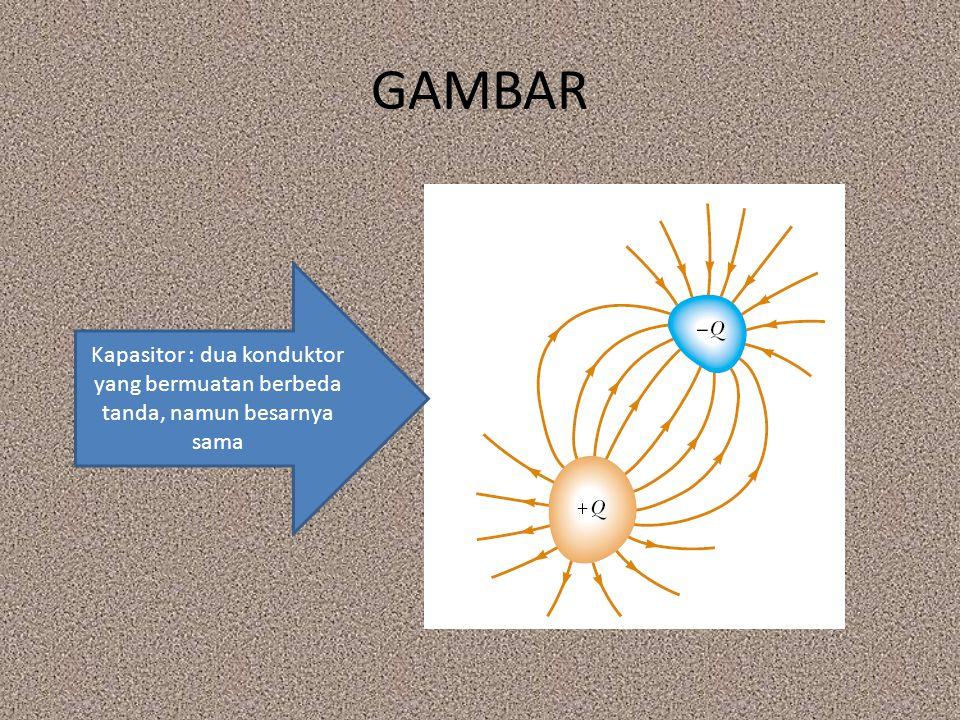 GAMBAR Kapasitor : dua konduktor yang bermuatan berbeda tanda, namun besarnya sama
