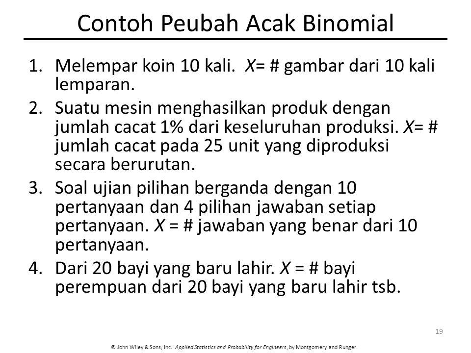 Contoh Peubah Acak Binomial