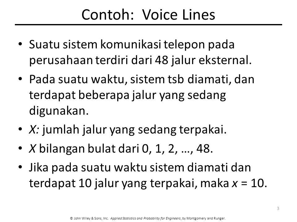 Contoh: Voice Lines Suatu sistem komunikasi telepon pada perusahaan terdiri dari 48 jalur eksternal.