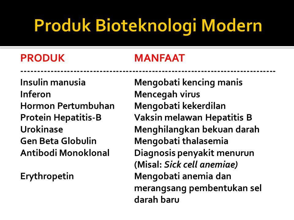 Produk Bioteknologi Modern