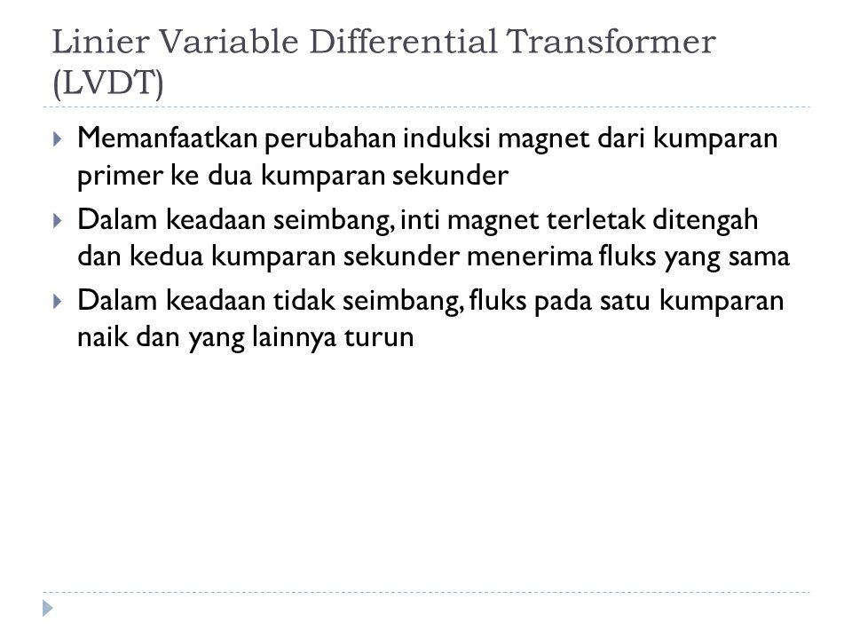 Linier Variable Differential Transformer (LVDT)