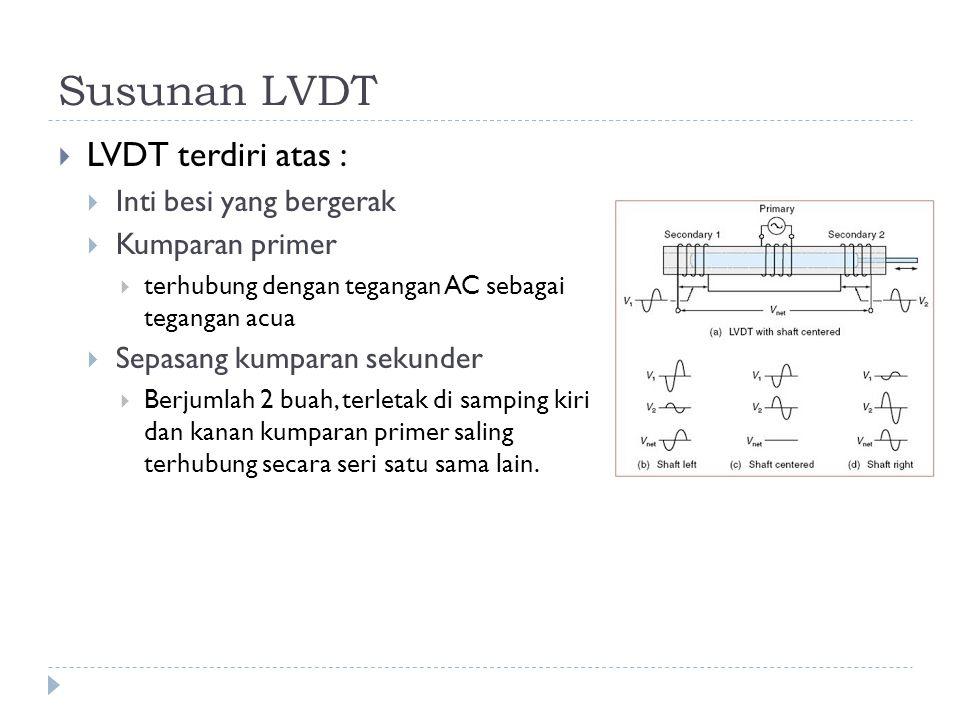 Susunan LVDT LVDT terdiri atas : Inti besi yang bergerak