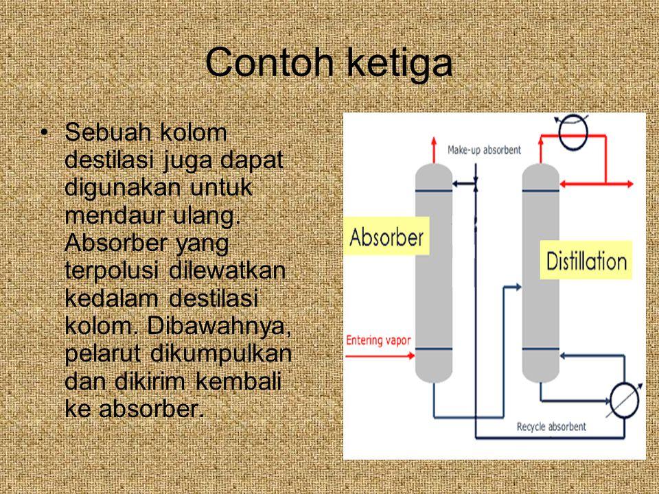 Contoh ketiga