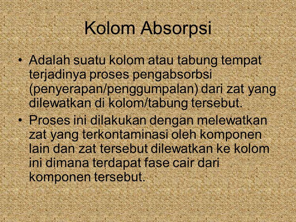 Kolom Absorpsi