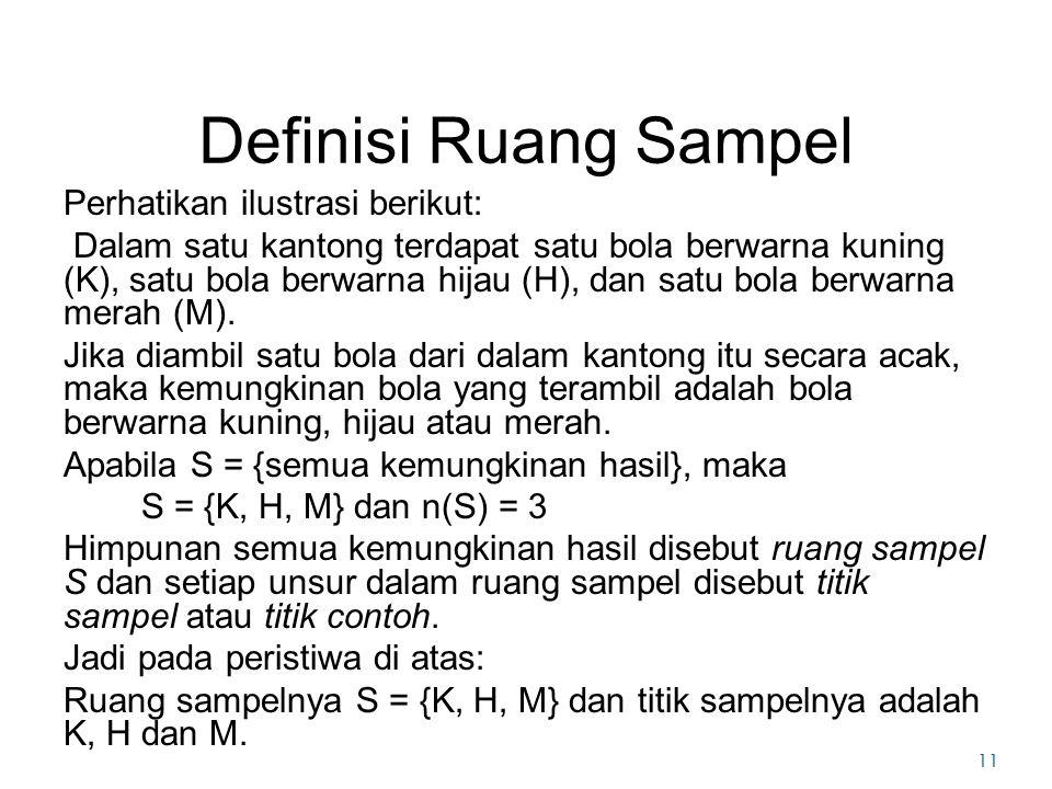 Definisi Ruang Sampel