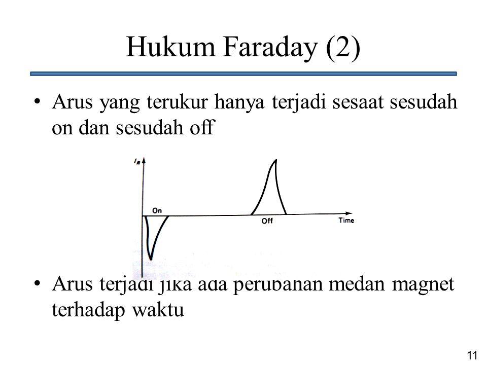 Hukum Faraday (2) Arus yang terukur hanya terjadi sesaat sesudah on dan sesudah off.