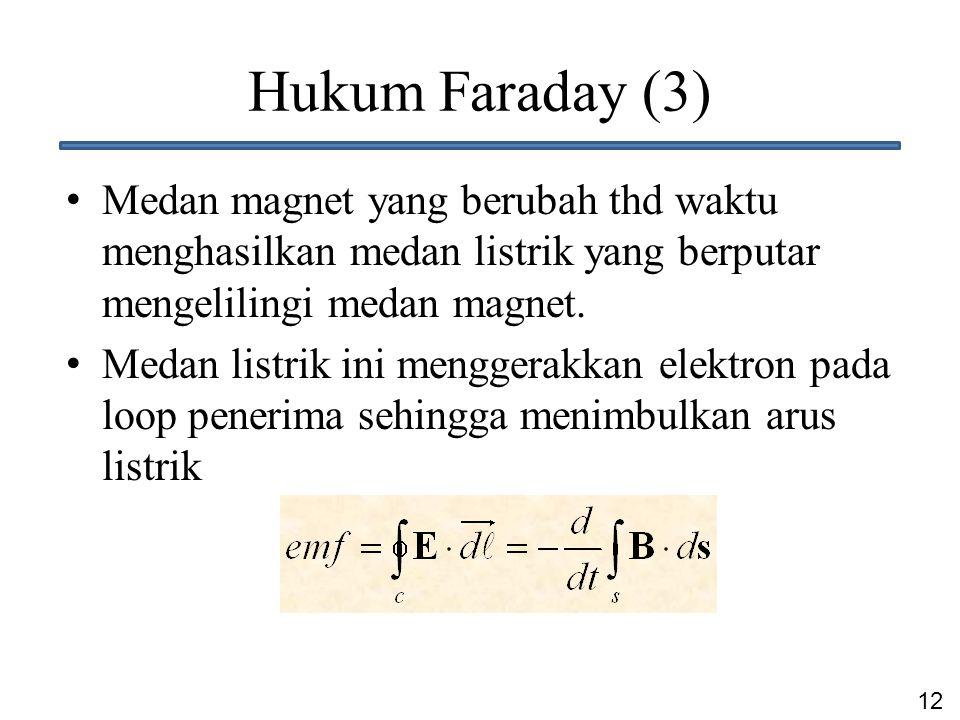 Hukum Faraday (3) Medan magnet yang berubah thd waktu menghasilkan medan listrik yang berputar mengelilingi medan magnet.