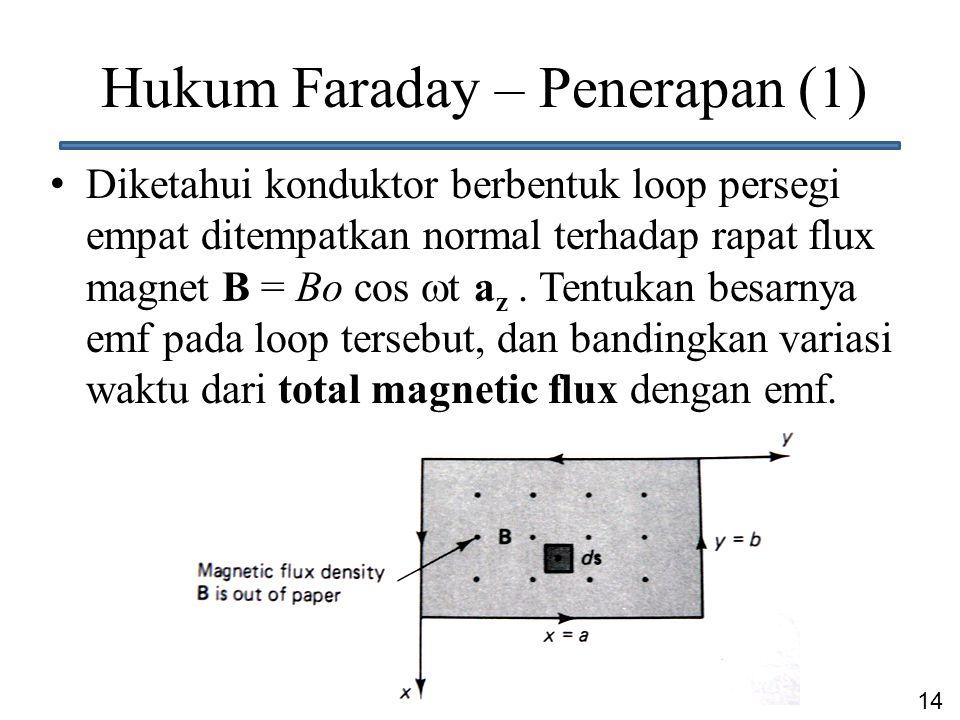 Hukum Faraday – Penerapan (1)