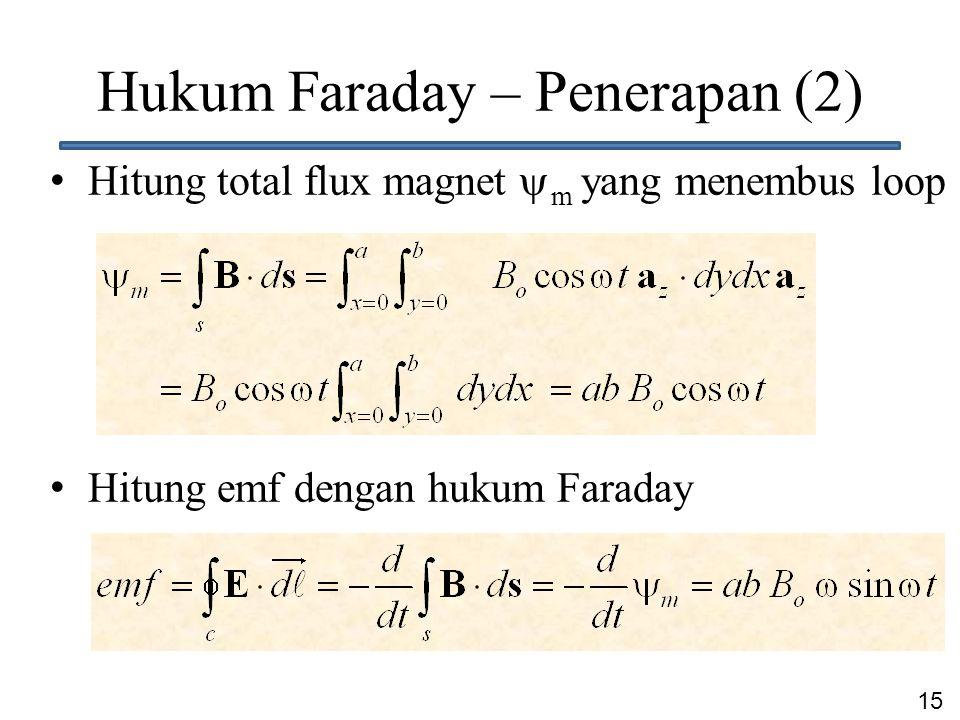 Hukum Faraday – Penerapan (2)