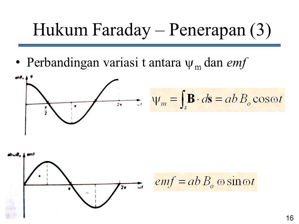 Hukum Faraday – Penerapan (3)