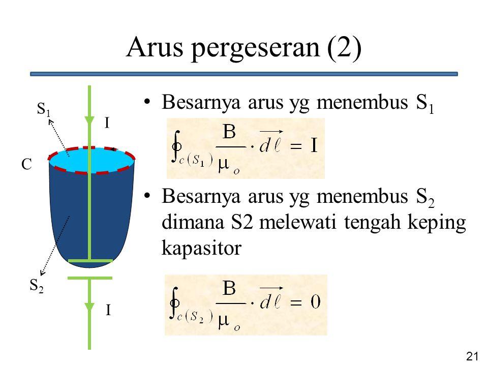 Arus pergeseran (2) Besarnya arus yg menembus S1