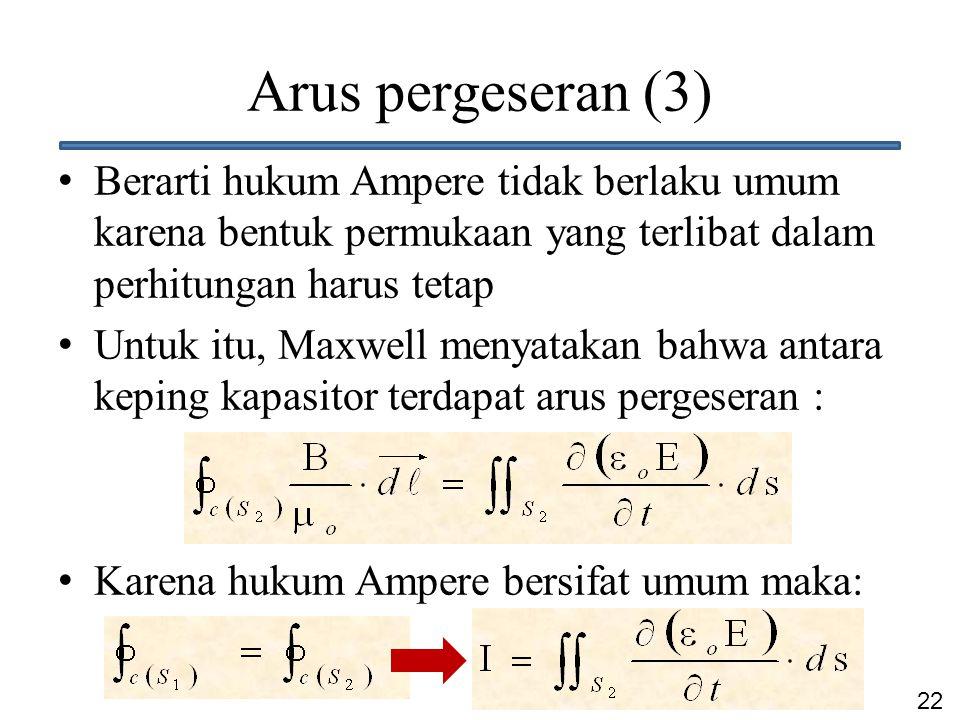 Arus pergeseran (3) Berarti hukum Ampere tidak berlaku umum karena bentuk permukaan yang terlibat dalam perhitungan harus tetap.
