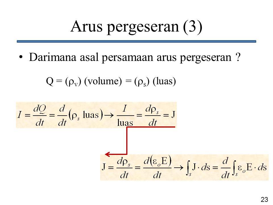 Arus pergeseran (3) Darimana asal persamaan arus pergeseran