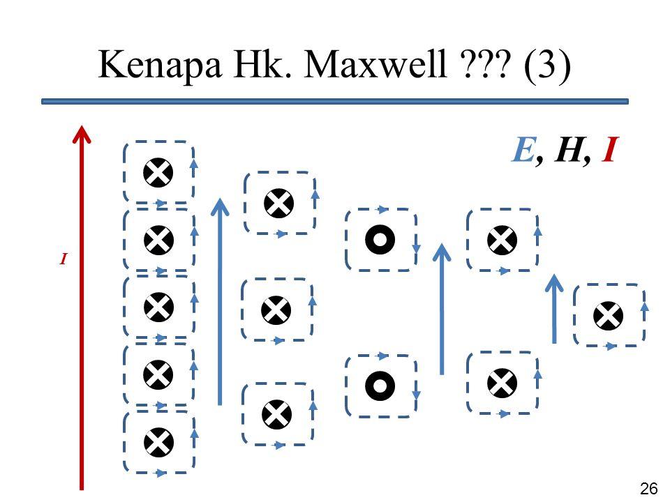 Kenapa Hk. Maxwell (3) E, H, I I