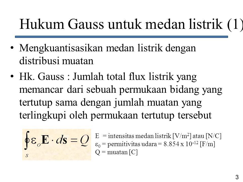 Hukum Gauss untuk medan listrik (1)
