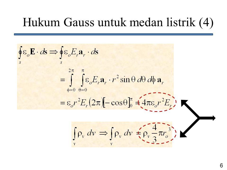 Hukum Gauss untuk medan listrik (4)