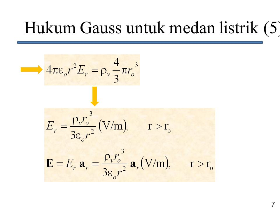 Hukum Gauss untuk medan listrik (5)