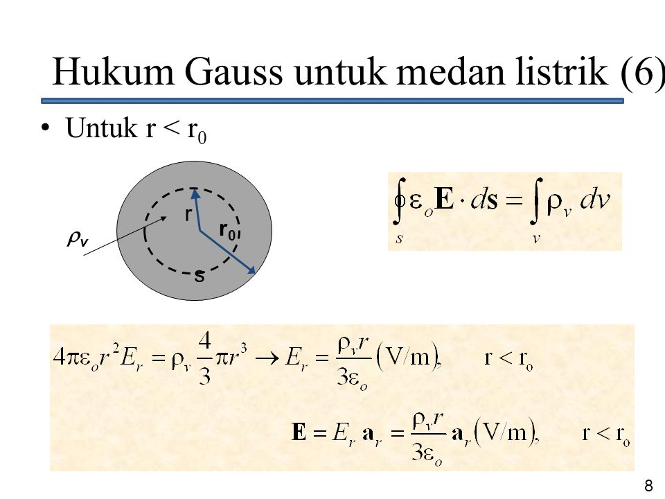 Hukum Gauss untuk medan listrik (6)
